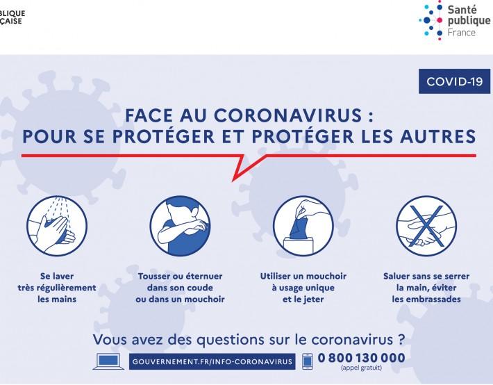 Prévention Coronavirus chez EMMAÜS Solidarité